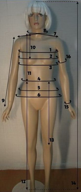Measurement of a dress